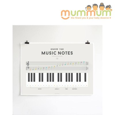 Squared Music Notes
