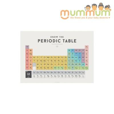 Squared Periodic Table