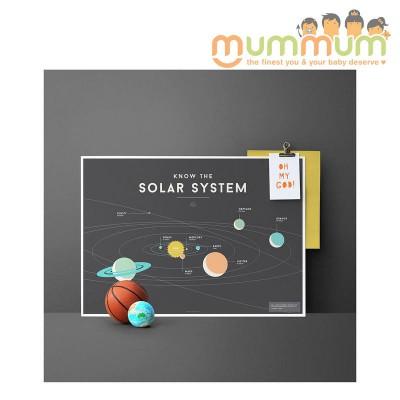 Squared Solar System